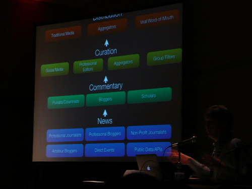 SXSWi 2009: The Ecosystem of News by LauraMoncur from Flickr