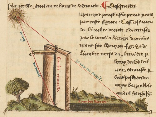 Le sphere de monde by Oronce Fine, 1549 k