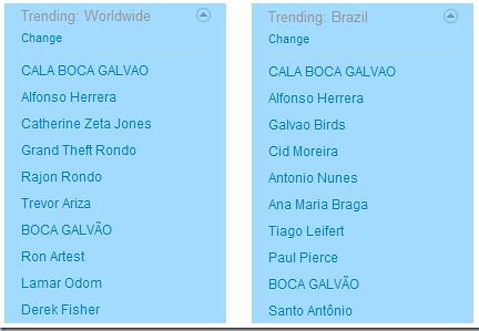 Lista de temas mais populares do Twitter, no mundo e no Brasil, na semana passada