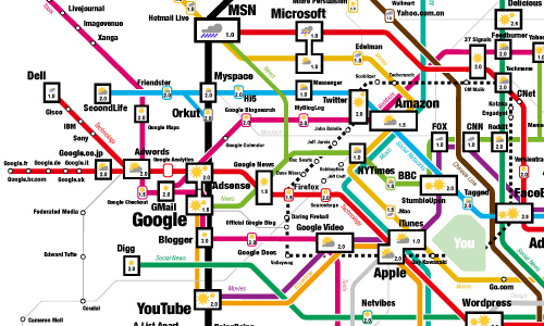Detail from Information Architect's Web 2.0 Subway Map
