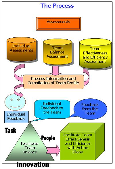 Organisational-Development2