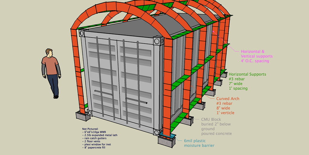 Shipping Container 2 Barrel Vault