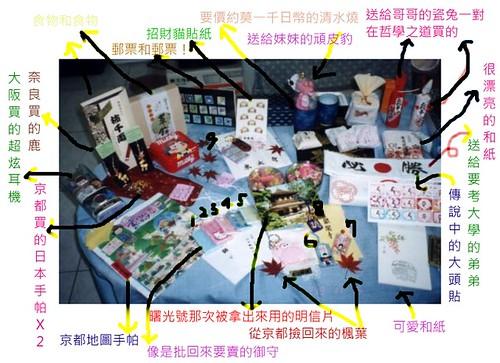 1999日本關西旅遊戰利品