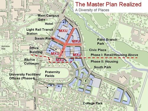 East Campus Concept - Phasing