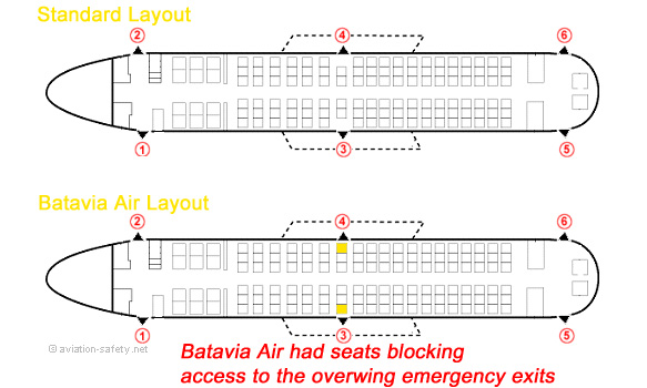 Comparing Standard vs. Batavia Air layouts