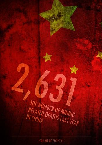 China - Mining Statistics