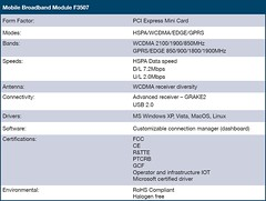 Ericsson F3507 specification