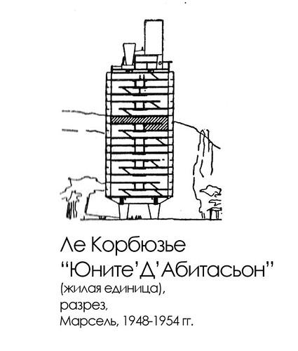 Юните'Д'Абитасьон, Жилая единица ЛеКорбузье, разрез