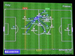documenta 12 | Harun Farocki / Deep Play | 2007 - Finale FIFA World Cup 2006 France Italy on 12 screens | Fridericianum ground floor