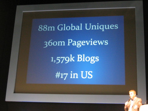 WordPress.com Sep 2007 Stat