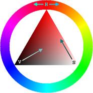 Roue du model TSV tel qu'il se présente dans les applications    graphiques