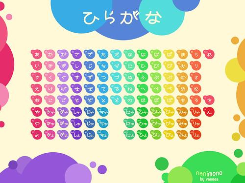Nanimono Circle Hiragana Table  1600x1200