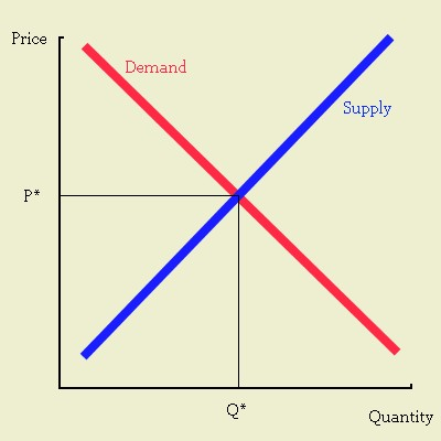 Determinants Of Demand. the demand curve—perhaps