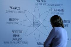 documenta 12 | Jorge Mario Jauregui / Urdimbres | 2007