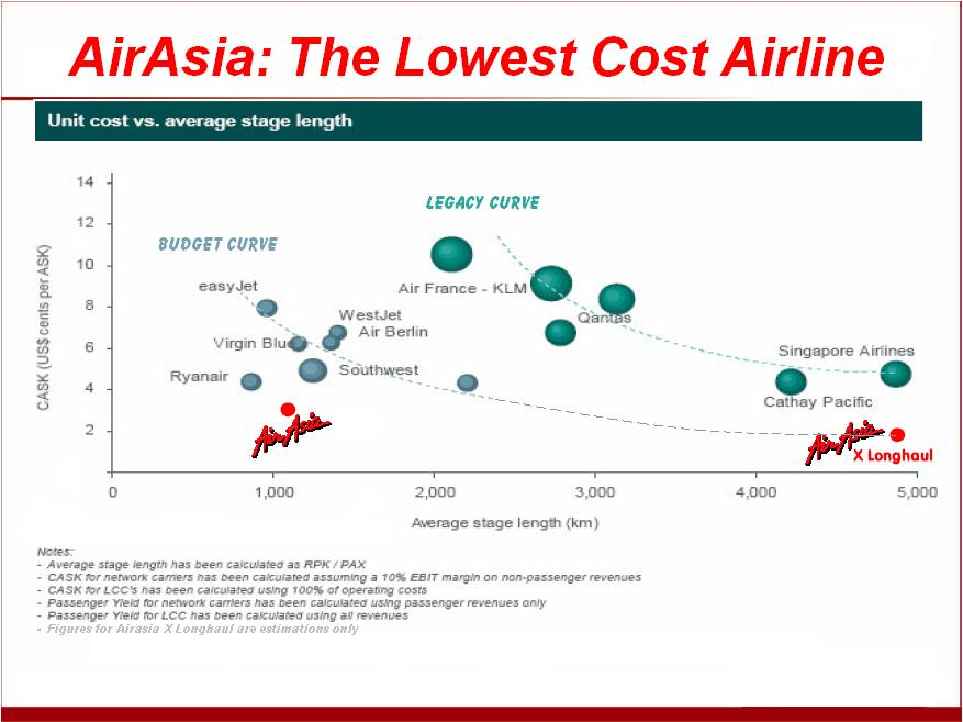 an analysis of the european low cost airline industry Airline industry analysis search this site home depest analysis porter's five forces  there are low switching costs between firms because many people choose the flight based on where they are going and the cost at the time this is some loyalty to firms but not enough for high switching costs  this aspect has a low threat for the.