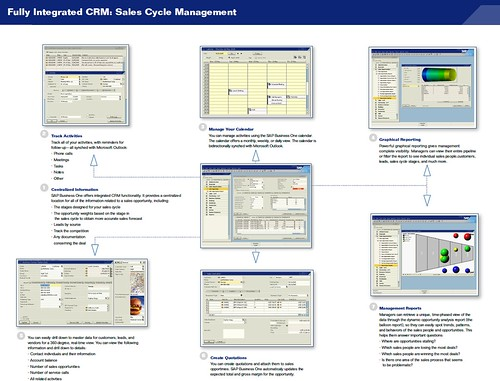 Flickriver photos from orchestrateam sap business one screenshot blueprint crm malvernweather Image collections