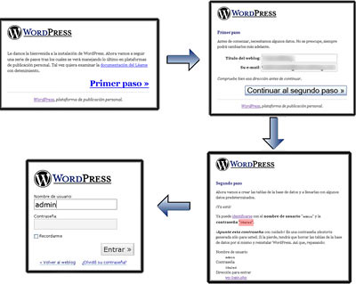 Pasos Intalacion WordPress