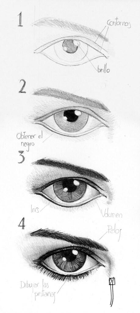 Imagenes de dibujos de ojos a lapiz - Imagui