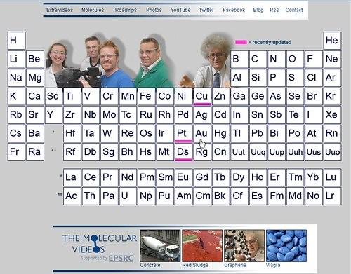 Periodic 1
