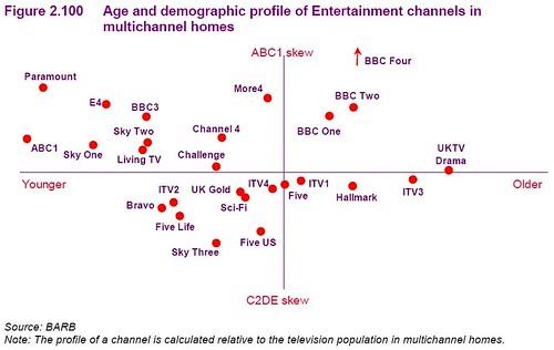 ofcom-cr-bbc-1