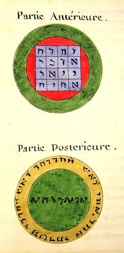 cabalistic symbols