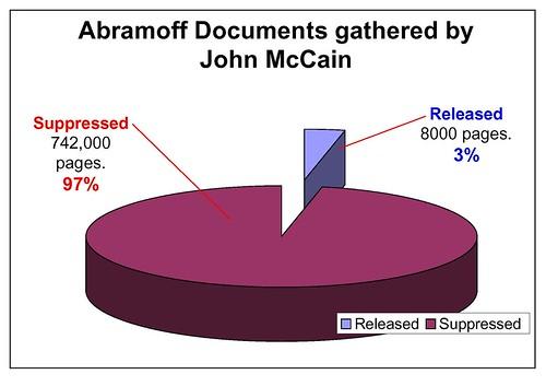 McCain JA doc chart