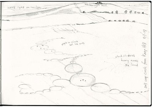 Knap Hill sketch R