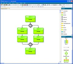 Business Process (EPC) in ARIS Express 3