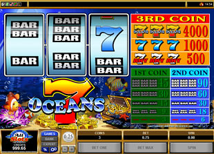 7 Oceans slot game online review