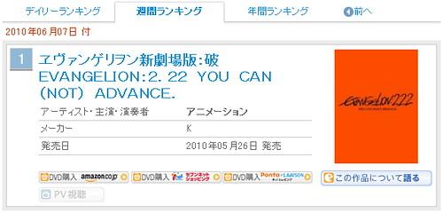 100602(1) - 藍光光碟《福音戰士新劇場版:破》首賣僅一週便超越麥可傑克森,成為日本公信榜史上最賣座冠軍!