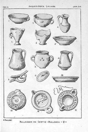 Objetos arqueológicos hallados en Costitx (Mallorca) en 1895
