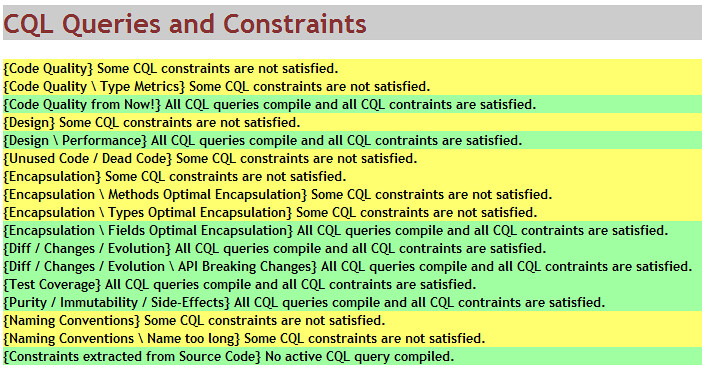 CQL Queries and Constraints Section