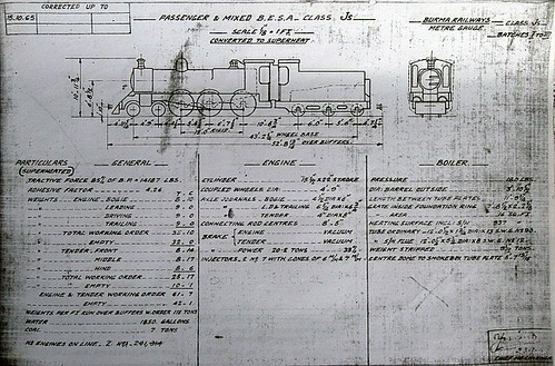 Technical Details of Class Js steam engine - a photo on