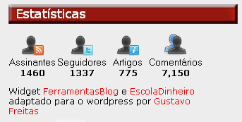 codigo wordpress