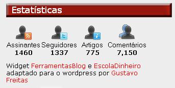 codigo wordpress