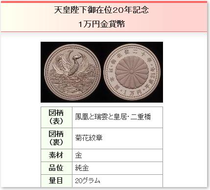 天皇陛下御在位20年記念 一万円貨幣