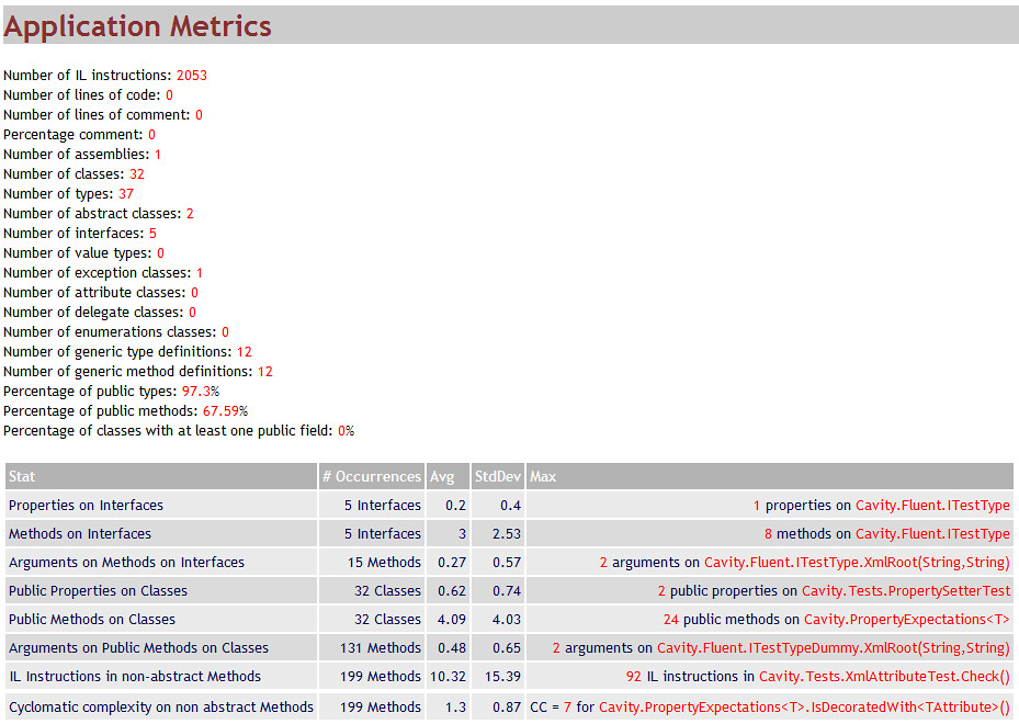 Application Metrics Section