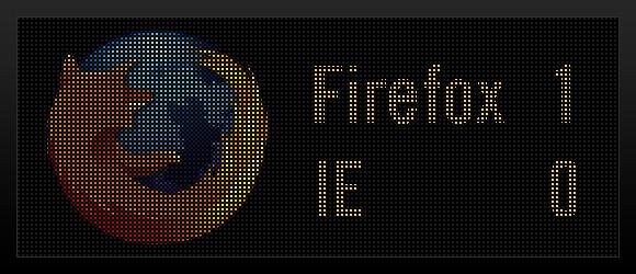 Firefox 1 - IE 0