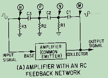 Oscillators