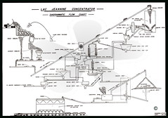 Quebec Cartier Mining Company  |  QCM   |  Lac Jeannine | Mine   |  Concentrator  |  Concentrateur  |  Diagrammatic flow chart  | Diagramme du procédé  |  May 1962  |  Quebec (J P Gosselin) Tags: chart canada flow us iron mine quebec steel lac mount hematite specular ussteel ore jeannine petit ironore diagramme portcartier concentrator may1962 qcm manicouagan specularhematite mountwright concentrateur quc quebeccartiermining lacbarbel lacjeannine quebeccartierming quebeccartierminingcompany lacjeannineconcentratordiagrammaticflowchart quebeccartierminingcompanyqcmlacjeannineconcentratordiagrammaticflowchart