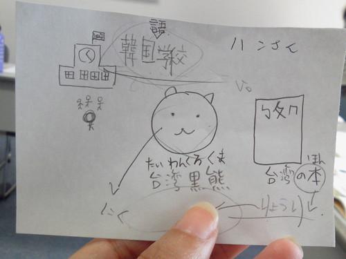 我畫給韓國同學的禮物