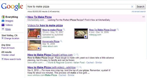 How to Make Pizza SERP