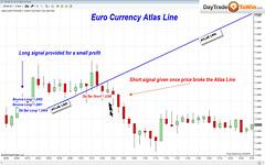 Atlas Line Euro Currency June 16, 2010