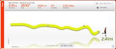 NikePlus Graph 08/13/2007