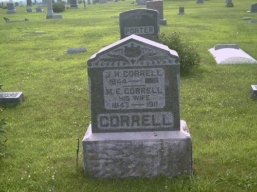 John H. Correll