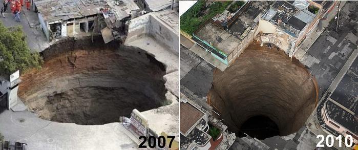 agujero Erosión Kárstica Guatemala