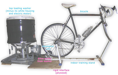 bikewasher