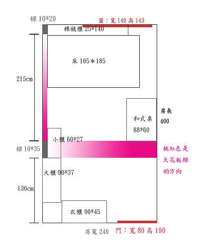 19房間平面圖