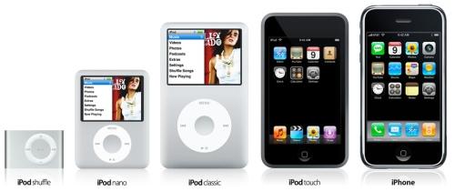 Familia iPod