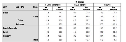 czech-equity-market
